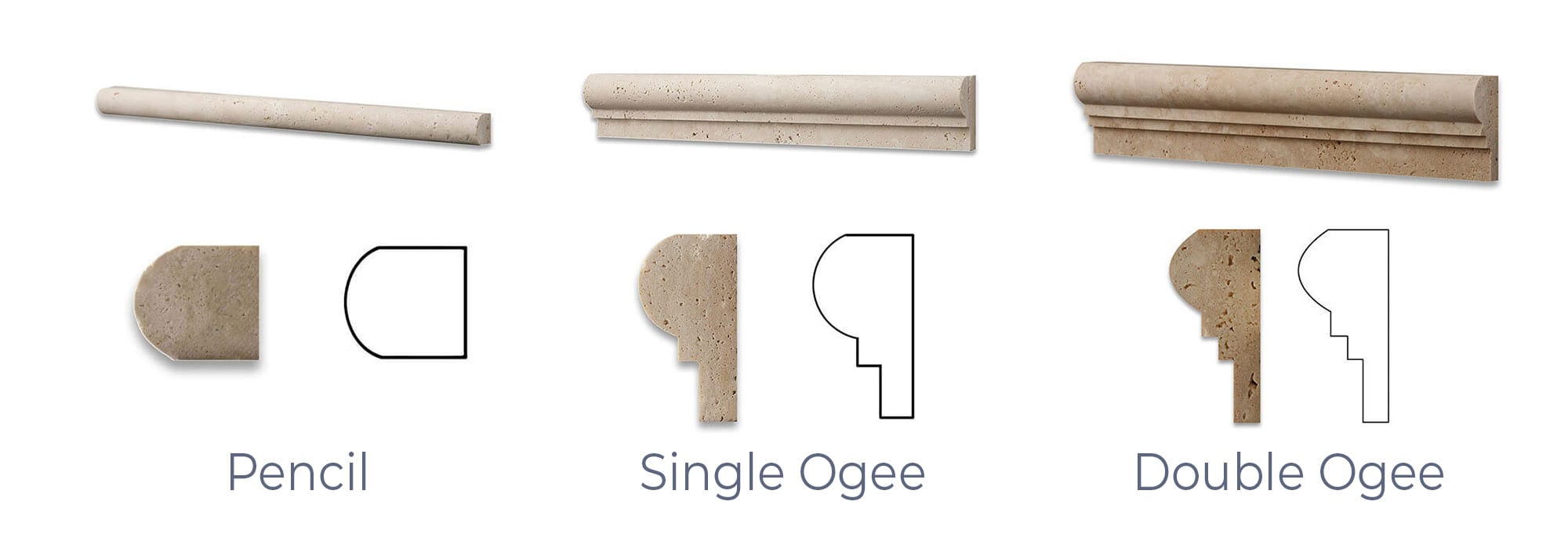 Stoneline-Group-Ivory-Marble-Collection-Marble-Mosaic-Pencil-Sinlgle-Double-Ogee